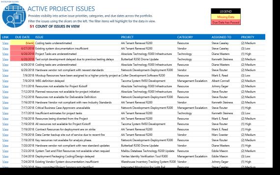 Report Packs | Sensei Project Solutions