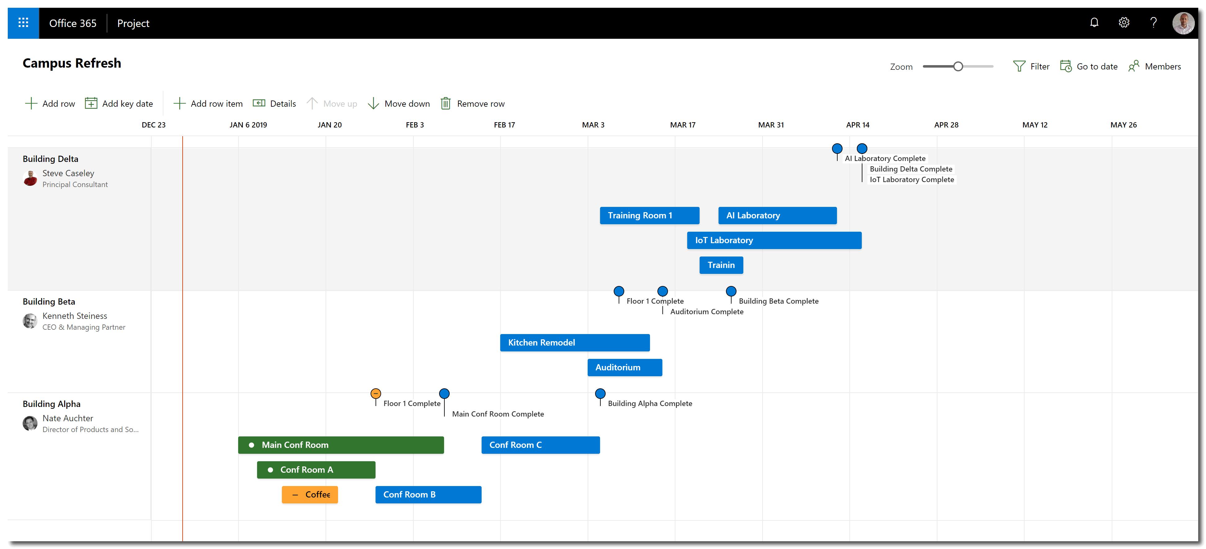 Microsoft Roadmap Maps Strategy To Execution Sensei
