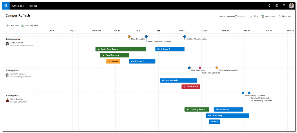 New rows configured on the roadmap