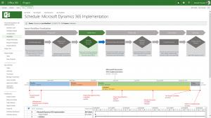 Slide2 - Sensei Workflow Visualization